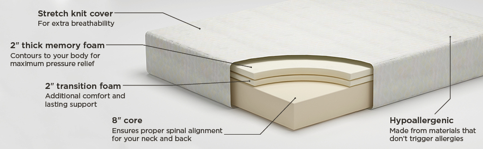 Ashley Furniture Chime Mattress Reviews - 12 Inch layer construction