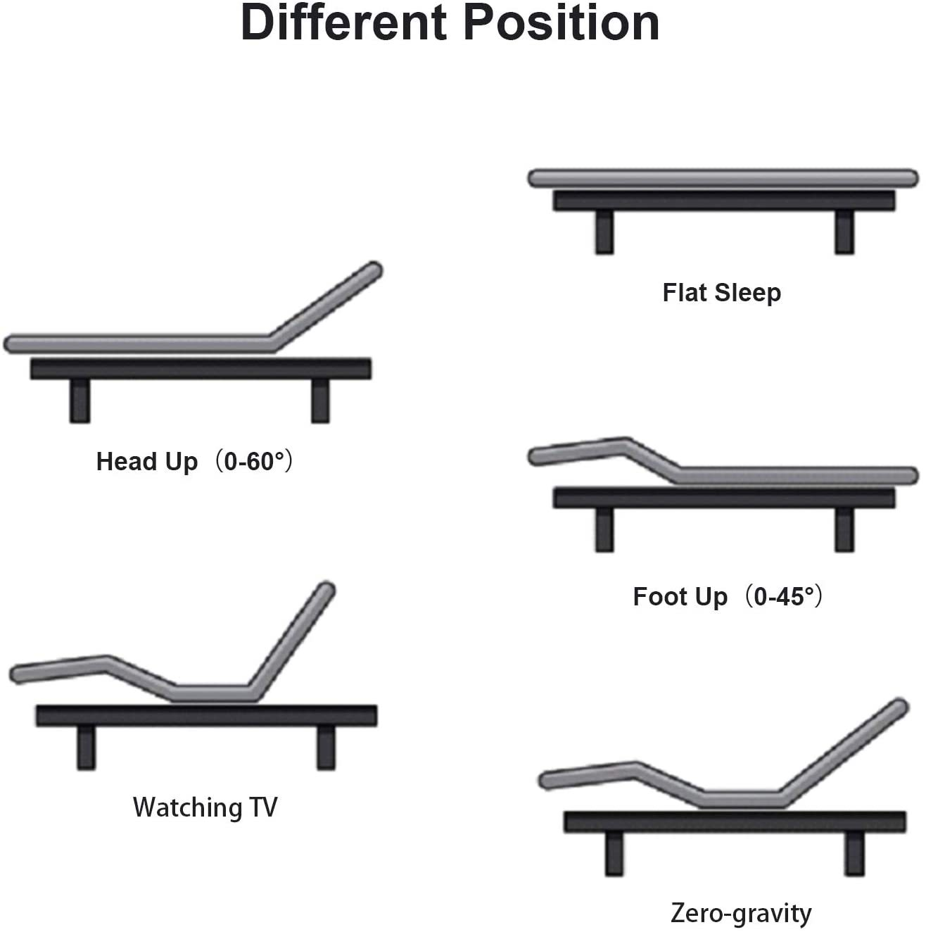 BAHOM Adjustable Bed - Positions