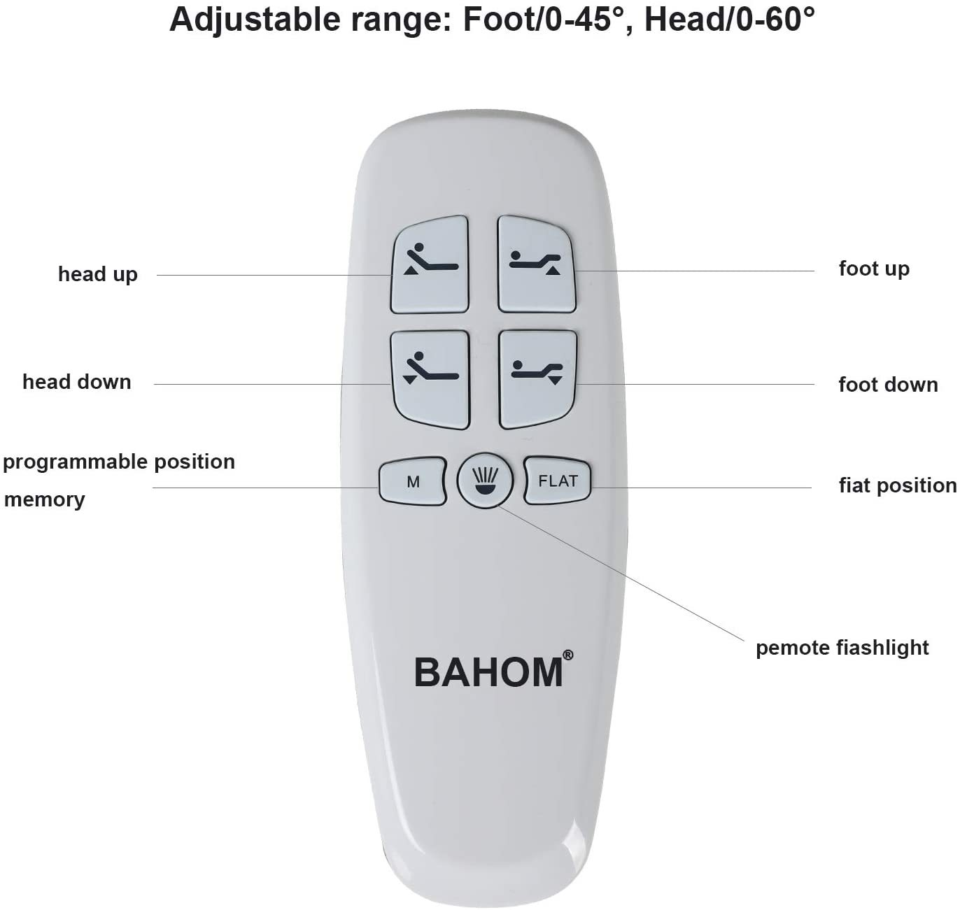 BAHOM Adjustable Bed Review - Remote Control