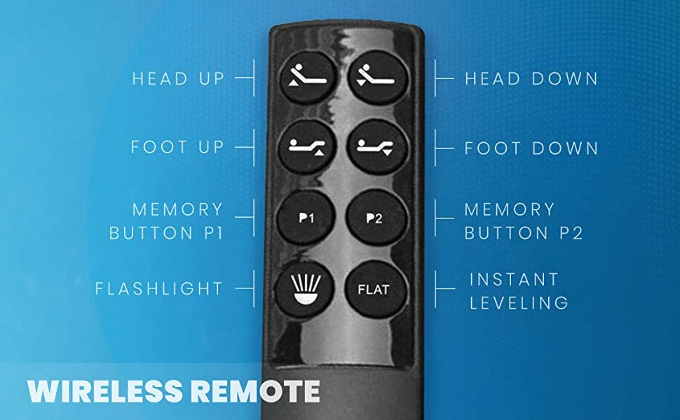 BED BOSS Relax 404 Review - Remote Control
