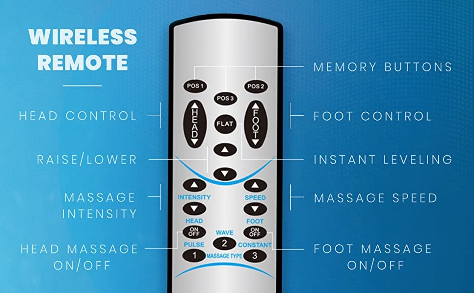 BED BOSS Relax 604 Review - Remote Control