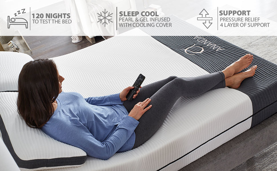 Blissful Nights Ananda Sleep System Reviews