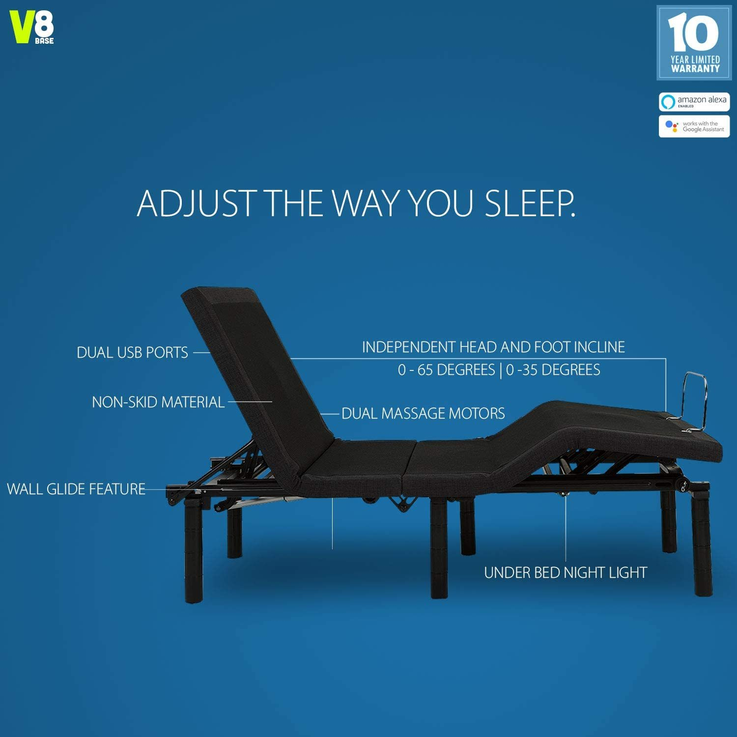 Blissful Nights Wall Glide - Best Adjustable Beds for Back Pain