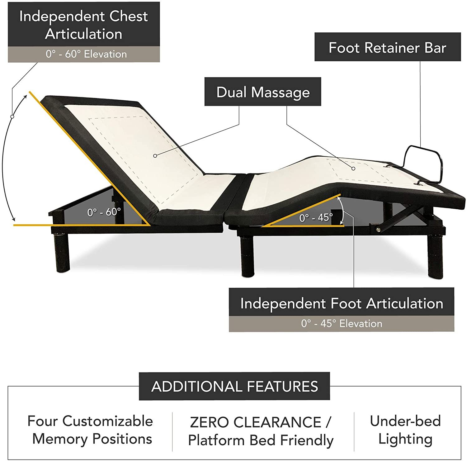 DynastyMattress DM1000C Review - Adjustments