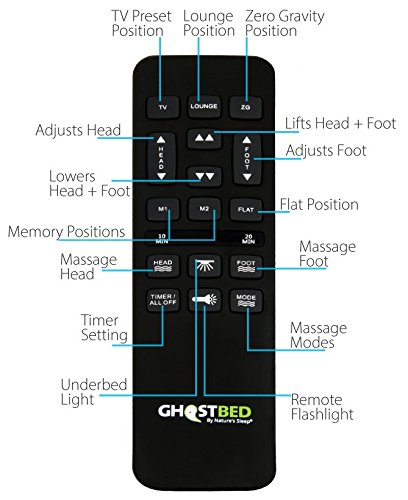 Ghostbed Adjustable Bed Base Review Remote Control