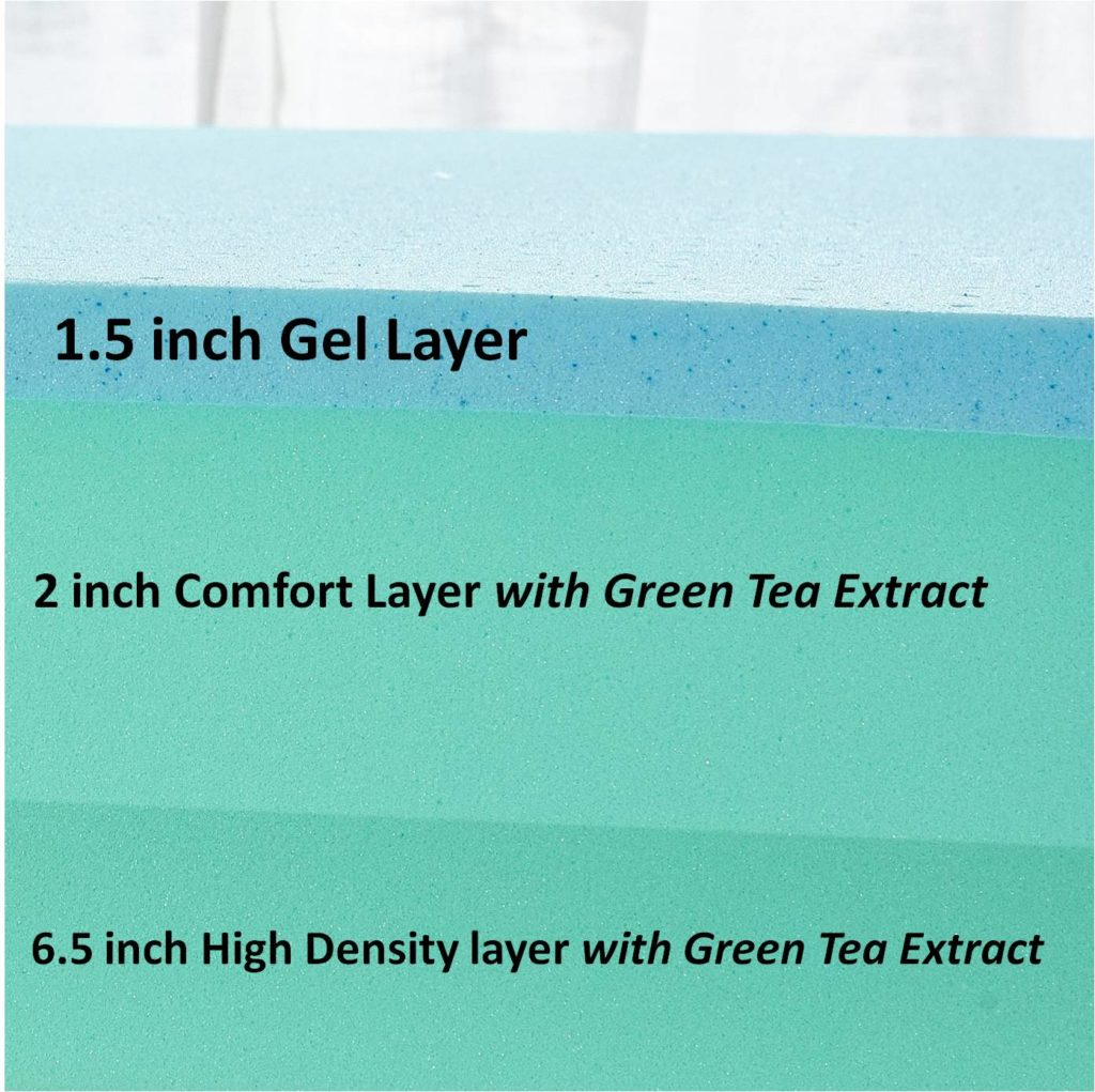 Hofish Gel Memory Foam 10 Inch Mattress Layer Construction