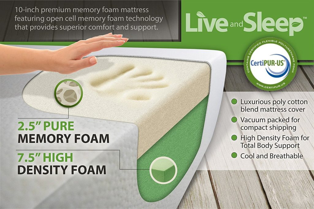Live and Sleep - Resort 10-Inch Memory Foam Mattress Review Layer Construction