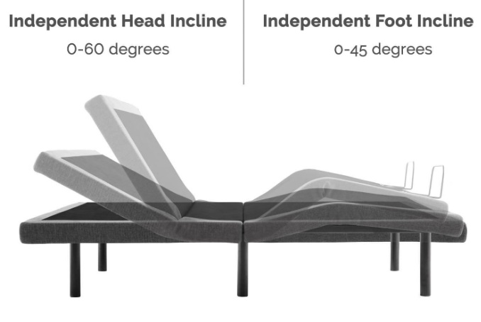 Lucid L300 Adjustable Bed Base Review