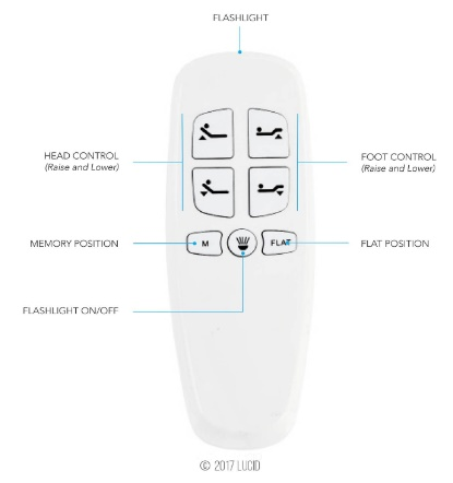 Lucid L300 Adjustable Bed Base Remote Control Features