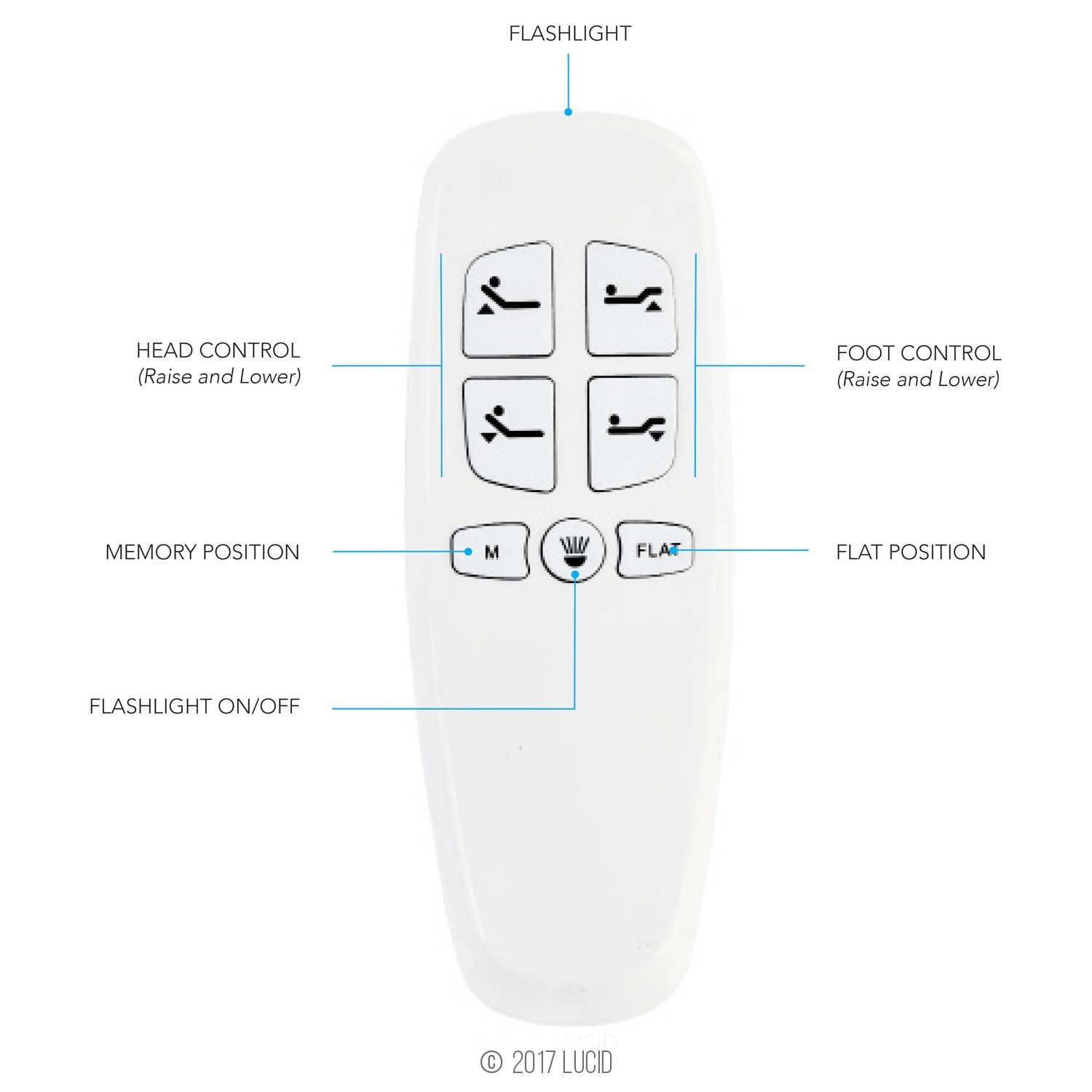 Lucid L300 Adjustable Bed Wireless Remote Control - Inexpensive Cheap Adjustable Beds
