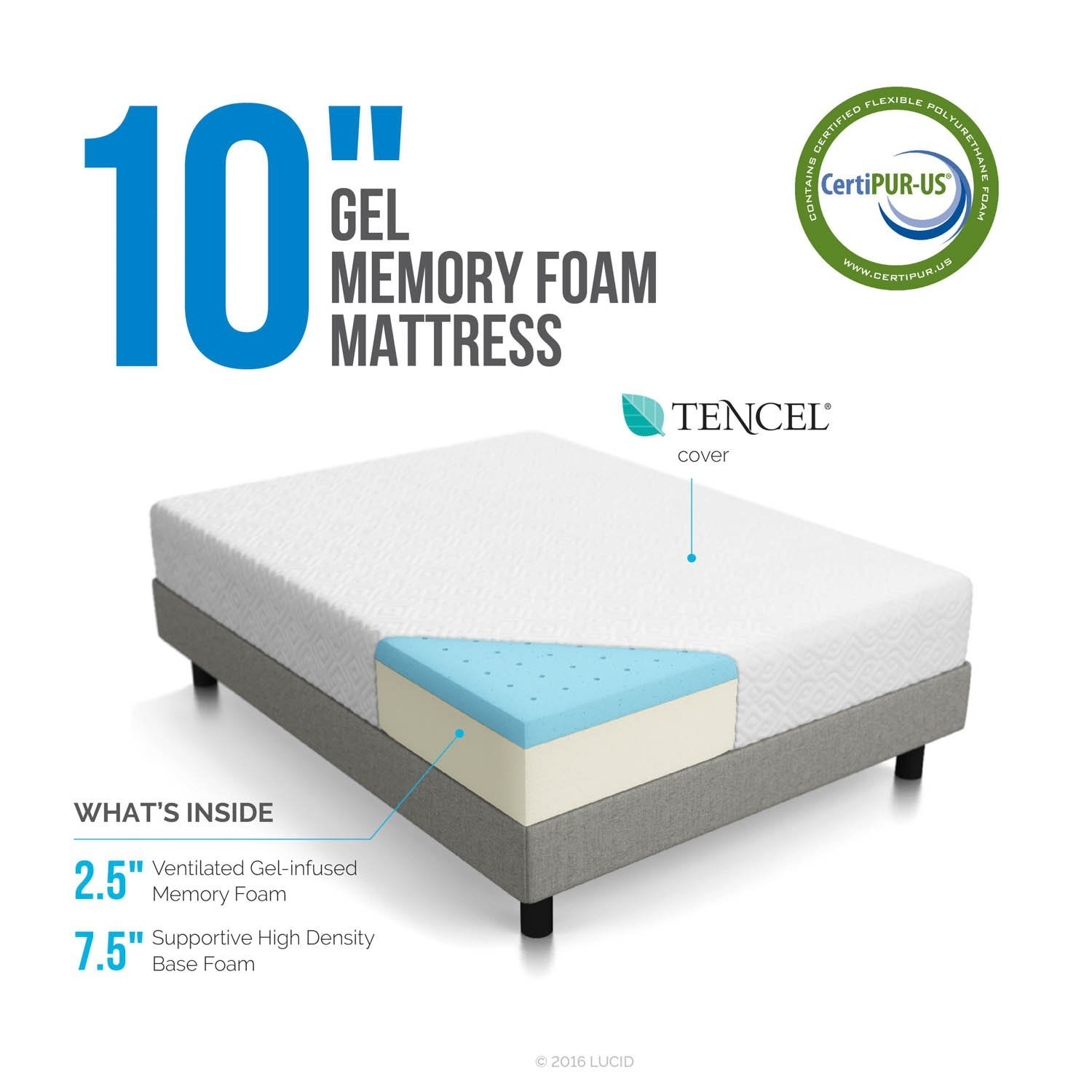 Lucid Vs Tuft and Needle Mattress Review - Layer Construction