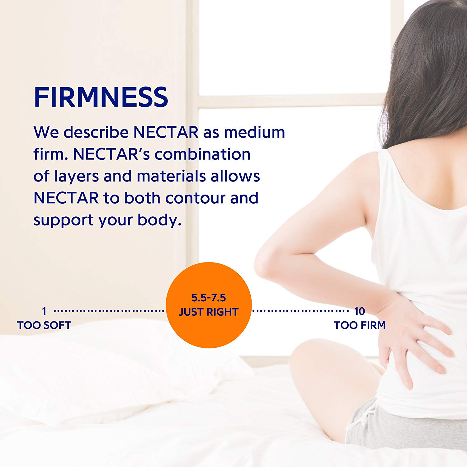 Nectar Firmness - Nectar Vs Tuft and Needle