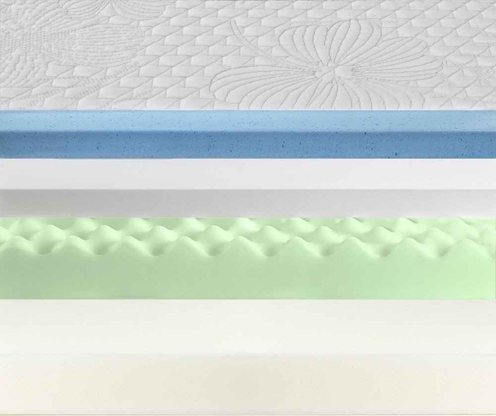 Olee Sleep Mattress Review 10 12 13 Inch Gel Memory Foam Mattress