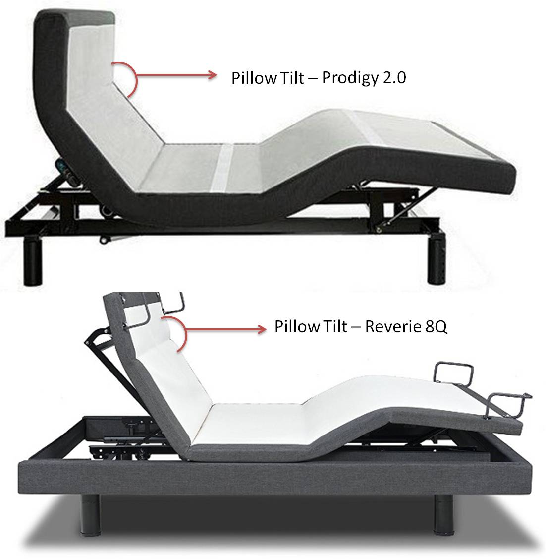 Pillow Tilt Adjustable Beds Prodigy-2.0 Vs Reverie-8Q