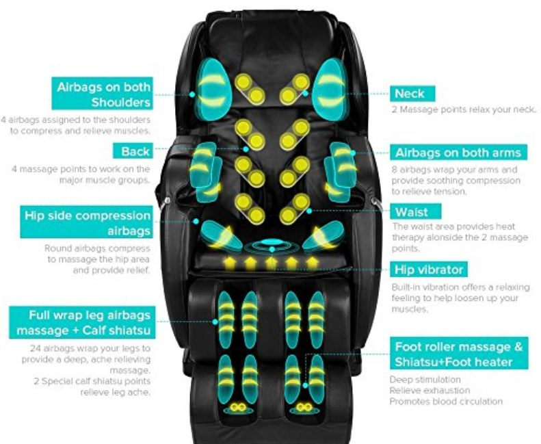 Real Relax Massage Chair Review Full Body Massage