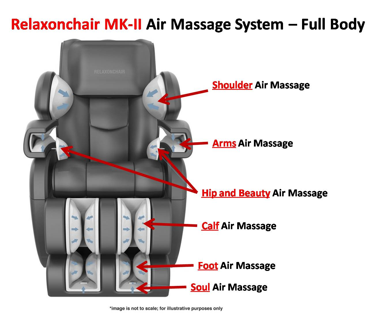 Relaxonchair MK-II Massage Chair Reviews - Air Massage