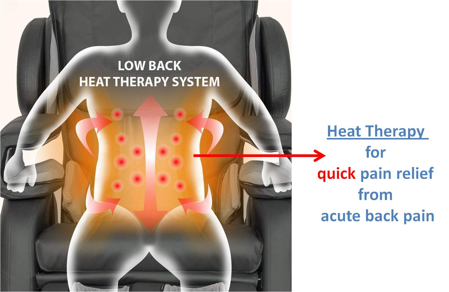 Relaxonchair MK-II Massage Chair Reviews - Heat Therapy for Quick Pain Relief from Acute Back Pain