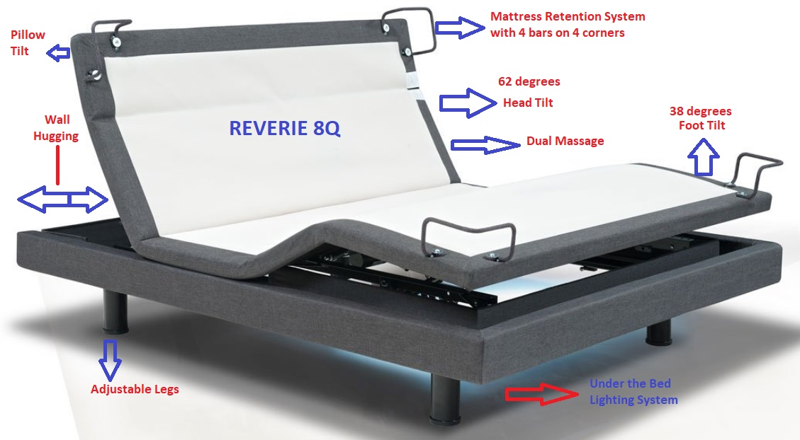 Reverie 8Q Adjustable Bed Review Features