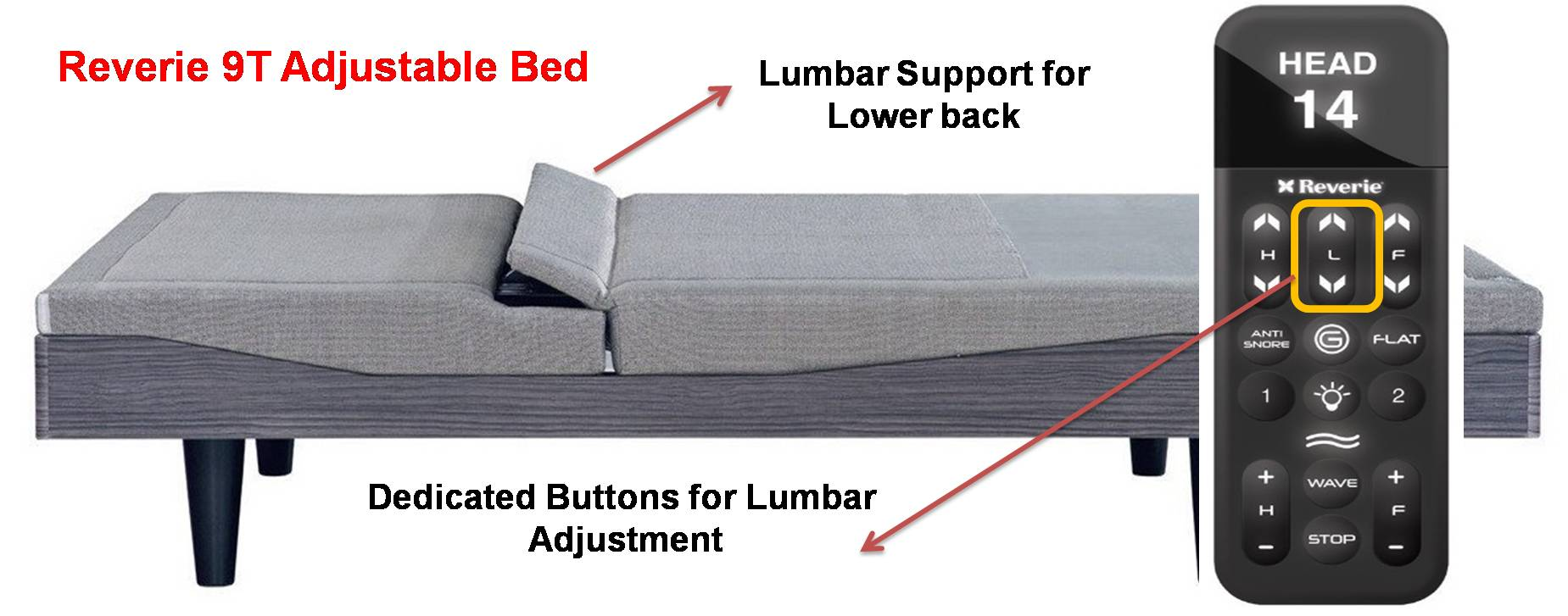 Reverie 9T Adjustable Bed with Lumbar Support for Lower Back