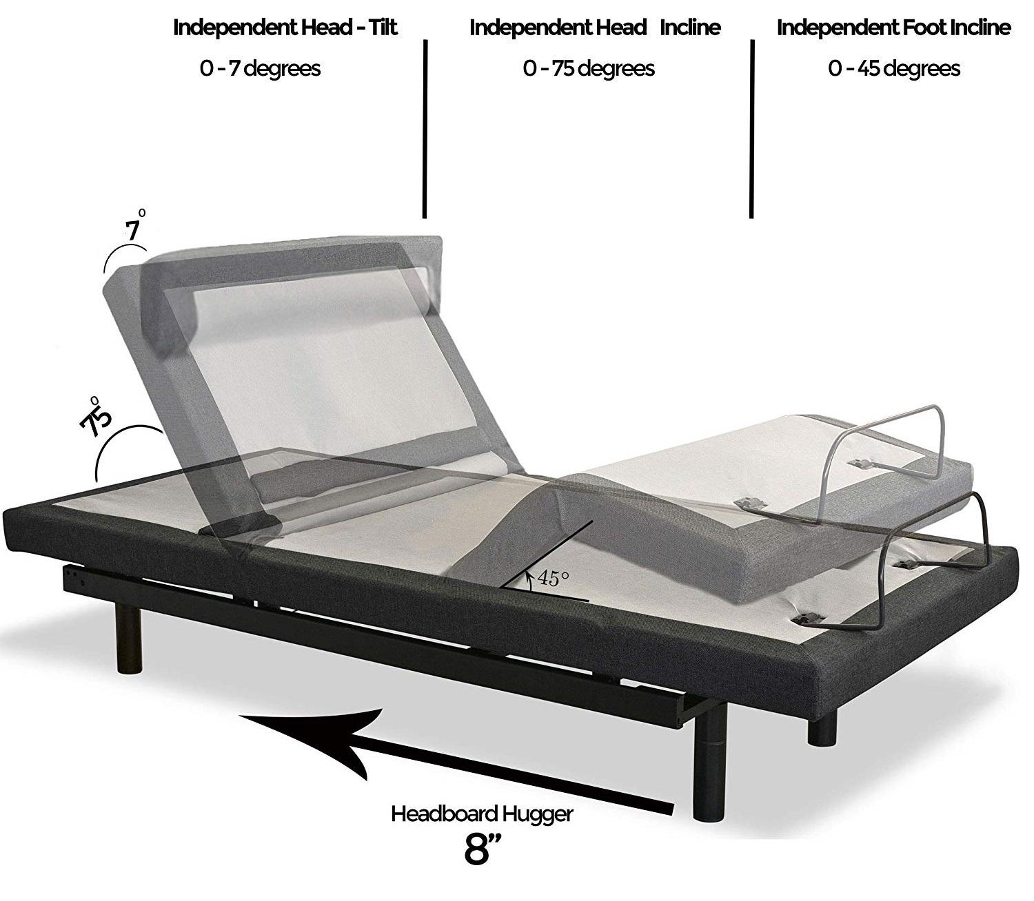 Sven & Son Adjustable Bed Reviews - Pillow tilting and Lumbar support