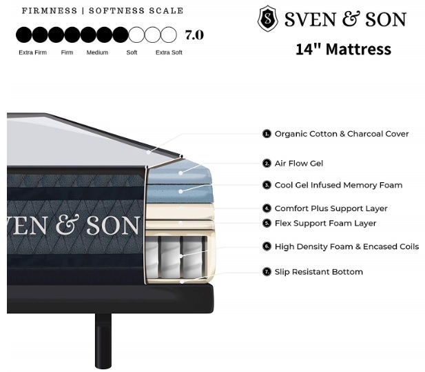 Sven and Son Mattress Reviews - 14-inch Hybrid Mattress