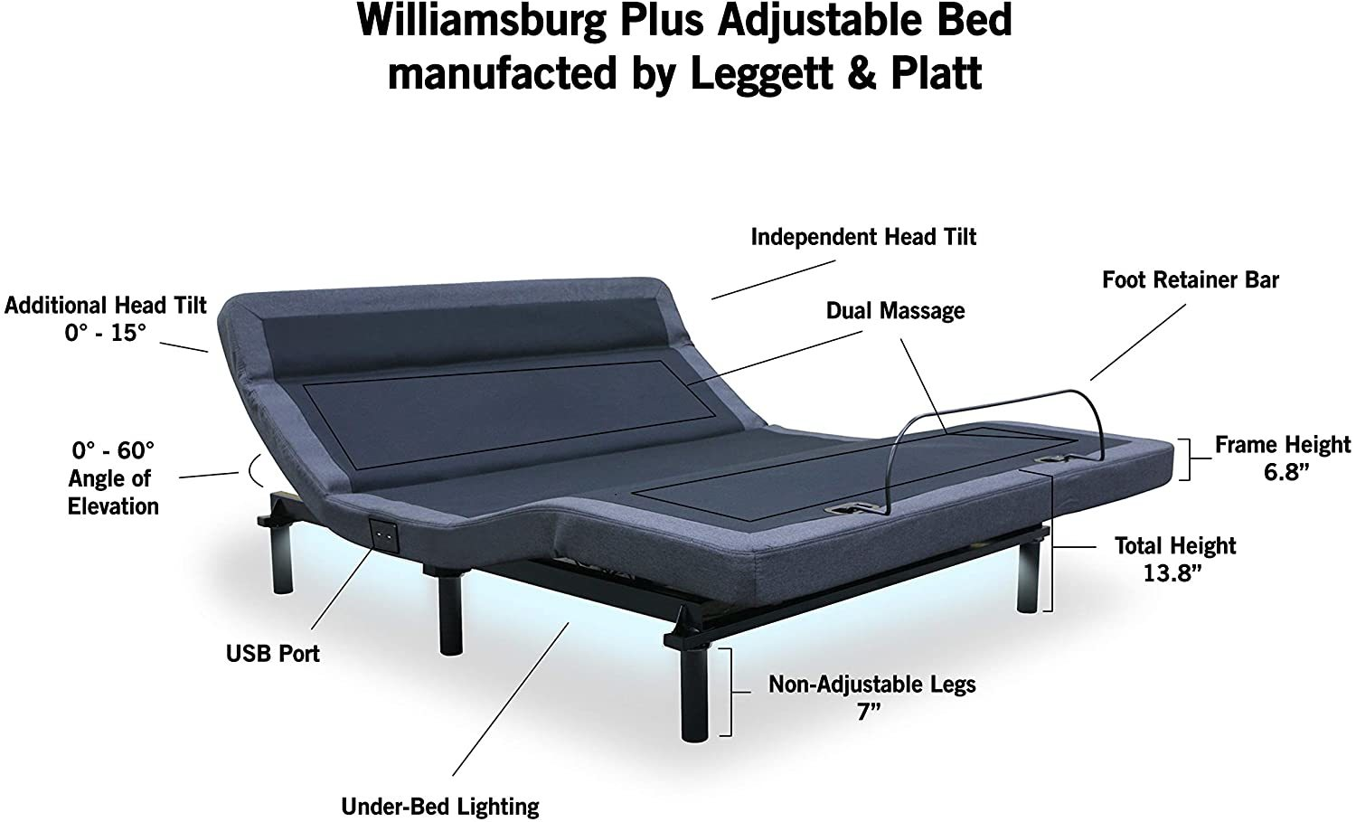 Williamsburg Plus - Best Adjustable Beds for Back Pain