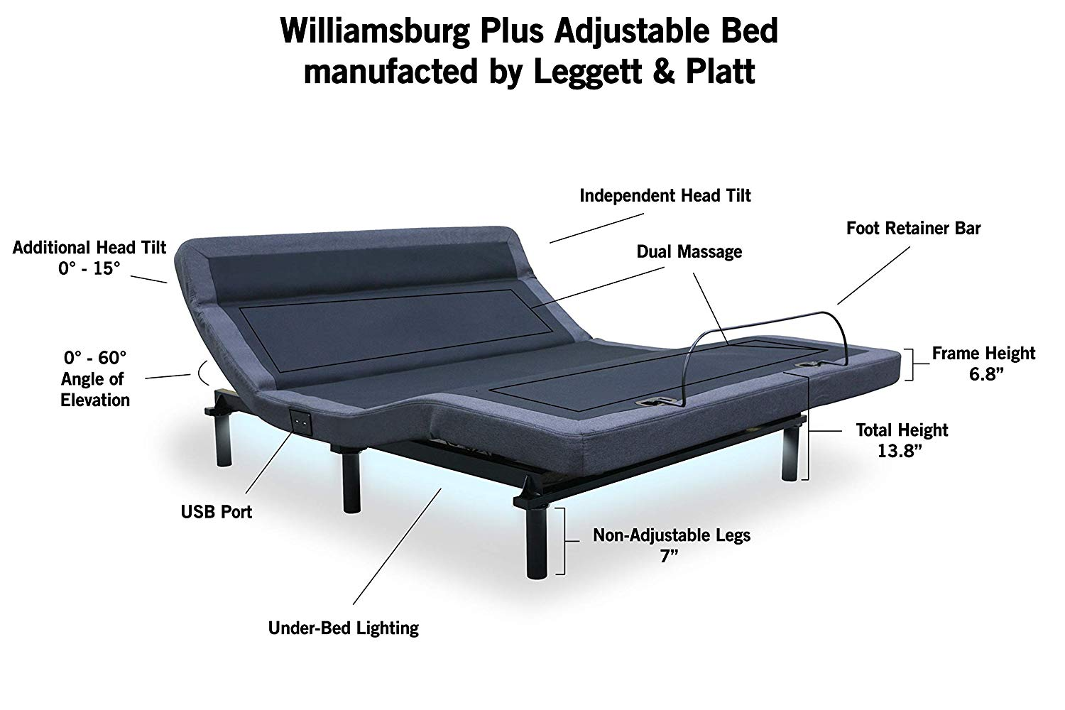 Williamsburg Plus Leggett and Platt Adjustable Bed Review