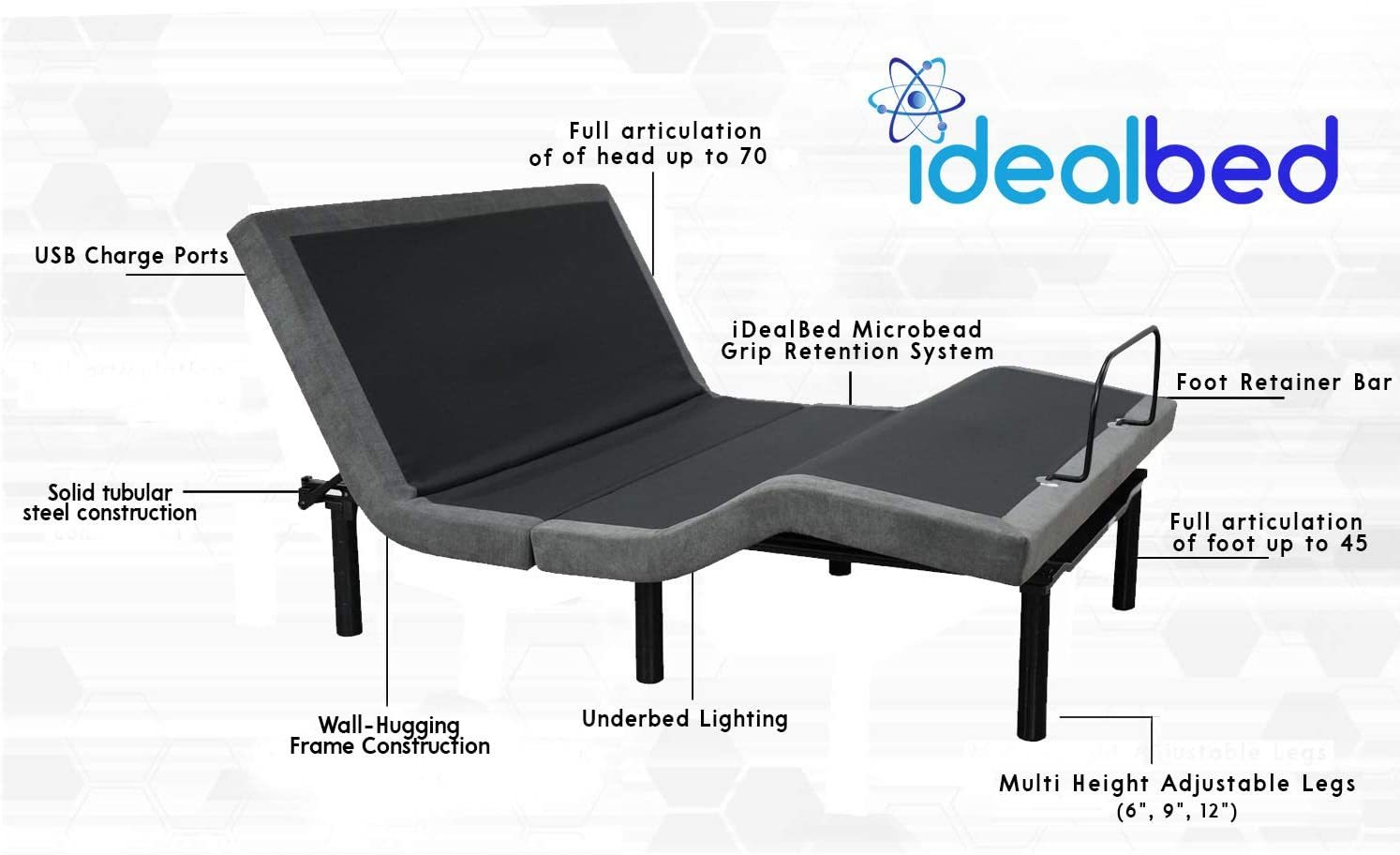 iDealBed 5i Review