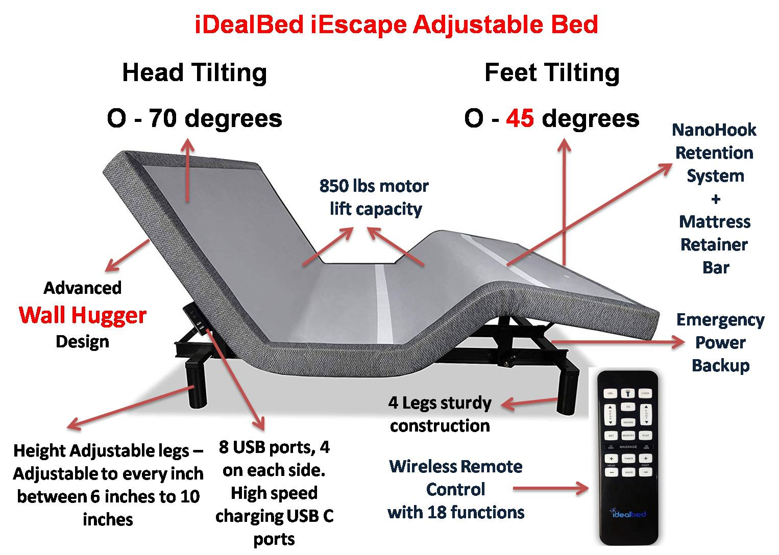iDealBed iEscape Adjustable Bed Base Review
