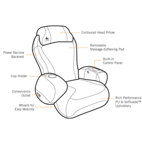 iJoy Massage Chair Reviews – iJoy 2580 Features